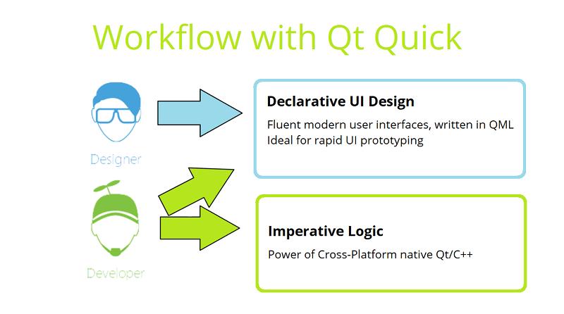 Qt MOOC | Part 3